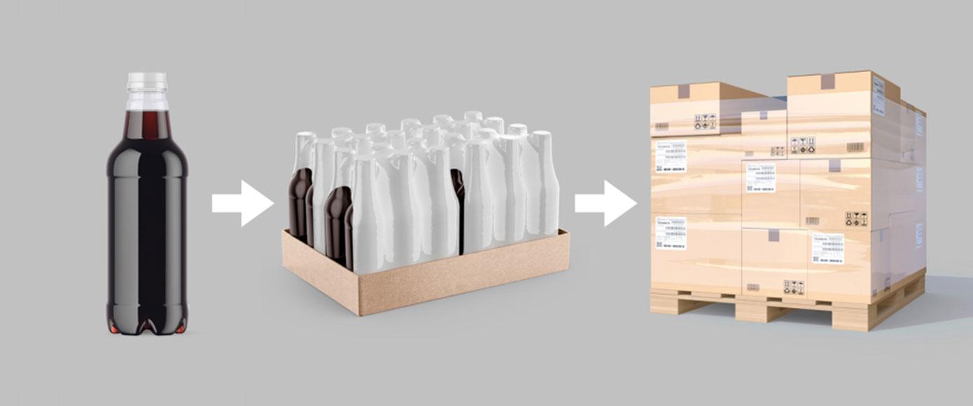 Ανασυσκευασία-προϊόντων